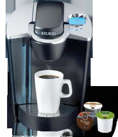 Keurig- A Helpful Alternative To Regular Coffee Makers The Super Organizer Universe