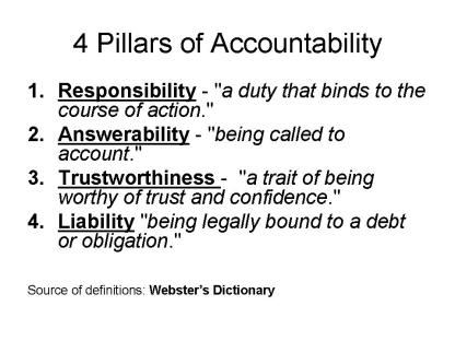 Accountability Quotes Accountability Quotes That Make Sense! | The Super Organizer Universe Accountability Quotes